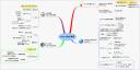 読書マップ:Web2.0的仕事術