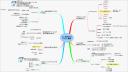 読書マップ:ウェブ新時代の「口コミ」戦略