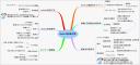 読書マップ:Web2.0的成功学