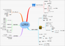 読書マップ:ウェブ仮想社会「セカンドライフ」