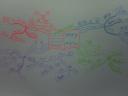 読書マインドマップ:「金のアイデア」を生む方法