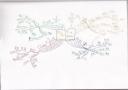 読書マインドマップ:デジタル・ワークスタイル