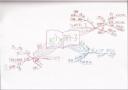 読書マインドマップ:お客の心をぎゅっとつかむ! 小冊子作成講座