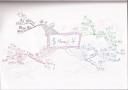読書マインドマップ:お金のIQ お金のEQ