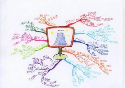 ビジネス実践塾:マスコミに出てブランド化を加速する
