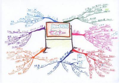 ビジネス実践塾:セミナー運営
