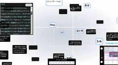 クラウドマップ:使用画面