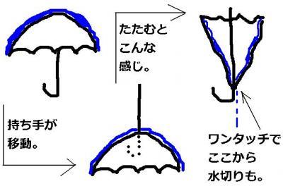 新たなる傘
