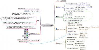 ・ス書マップ:ストレスフリーの仕事術
